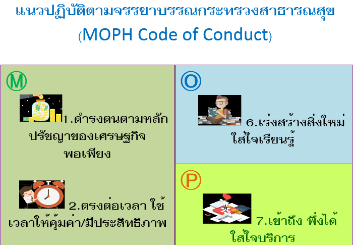 conduct01